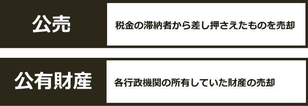 官公庁04