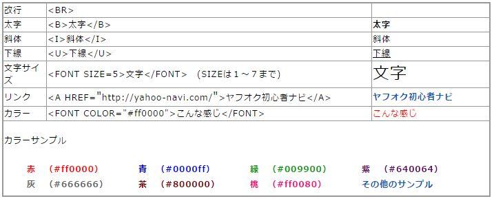 HTMLタグ入力