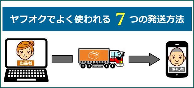 7つの発送方法